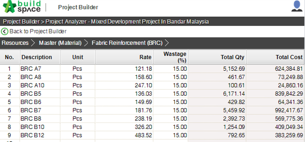 project-builder-r4
